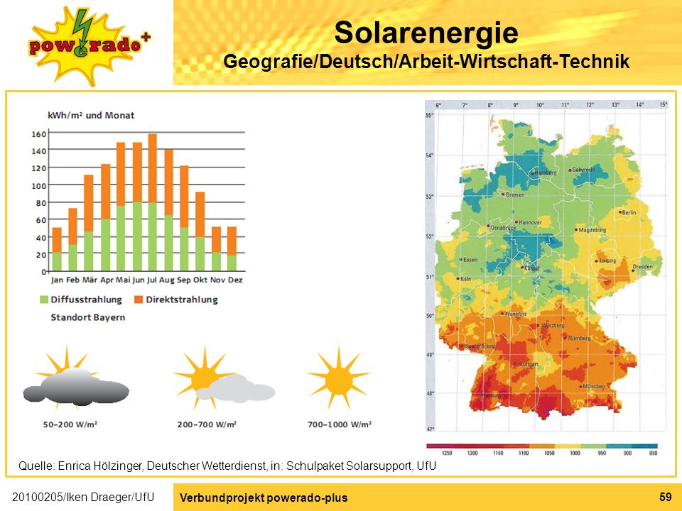 Solarenergie Geografie/Deutsch/Arbeit-Wirtschaft-Technik