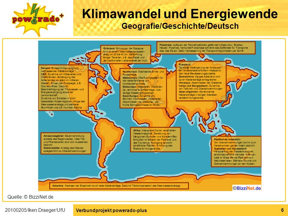 Klimawandel und Energiewende Geografie/Geschichte/Deutsch