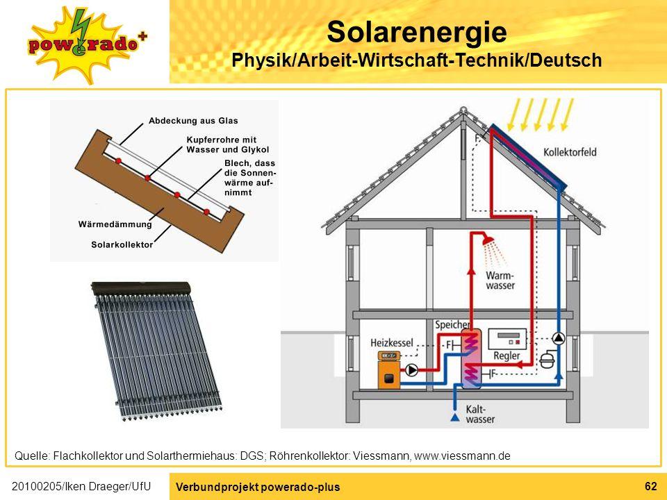 Solarenergie Physik/Arbeit-Wirtschaft-Technik/Deutsch