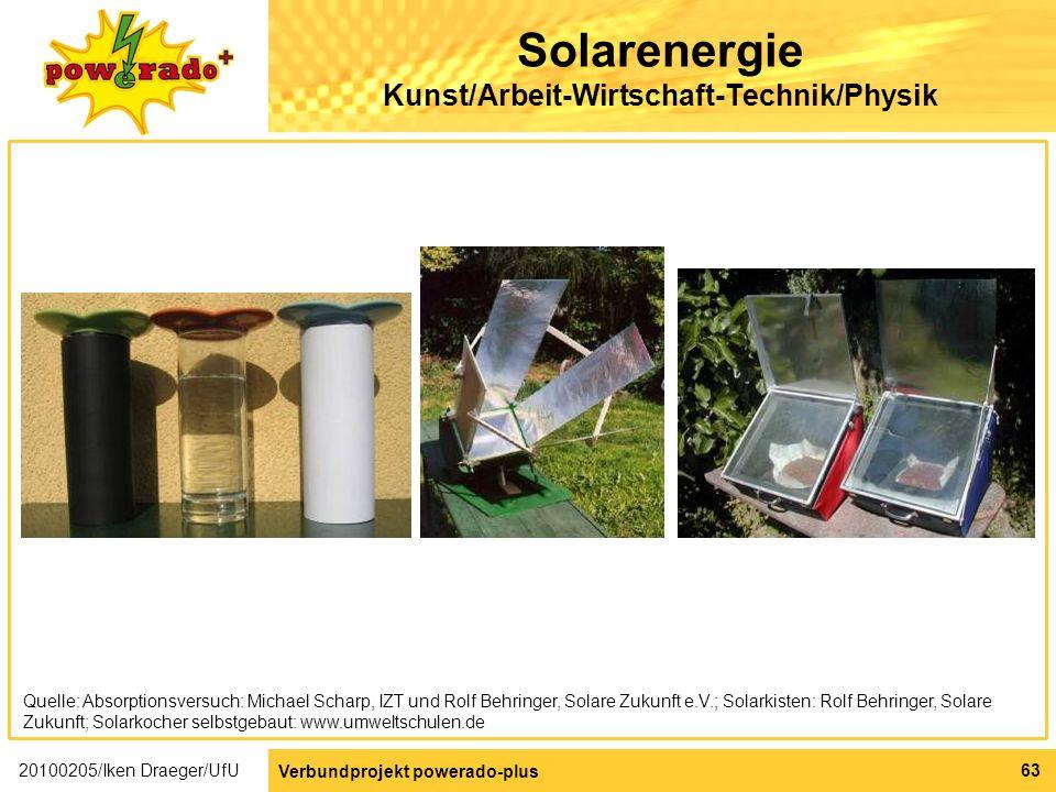 Solarenergie Kunst/Arbeit-Wirtschaft-Technik/Physik