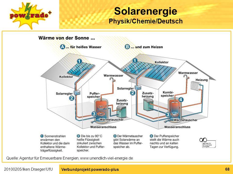 Solarenergie Physik/Chemie/Deutsch