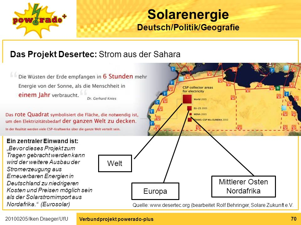 Solarenergie Deutsch/Politik/Geografie