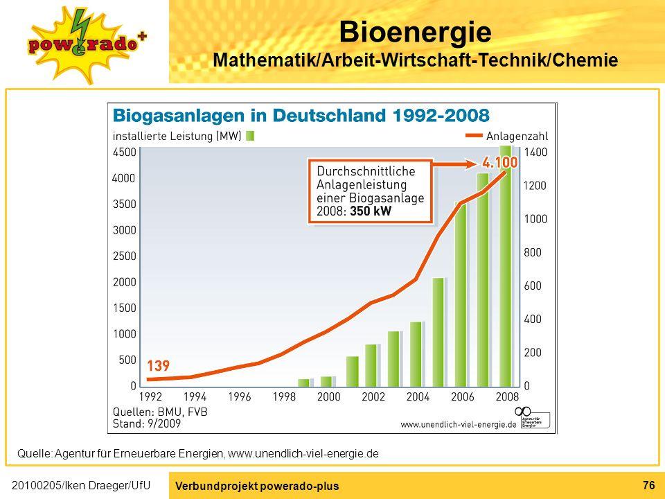 Bioenergie Mathematik/Arbeit-Wirtschaft-Technik/Chemie