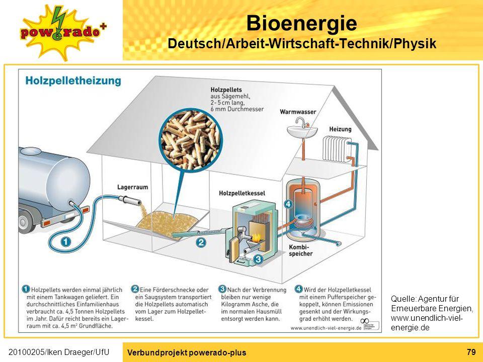 Bioenergie Deutsch/Arbeit-Wirtschaft-Technik/Physik