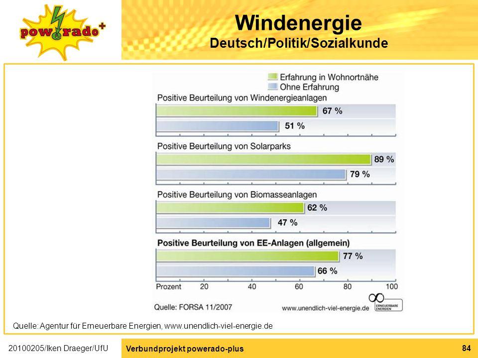 Windenergie Deutsch/Politik/Sozialkunde