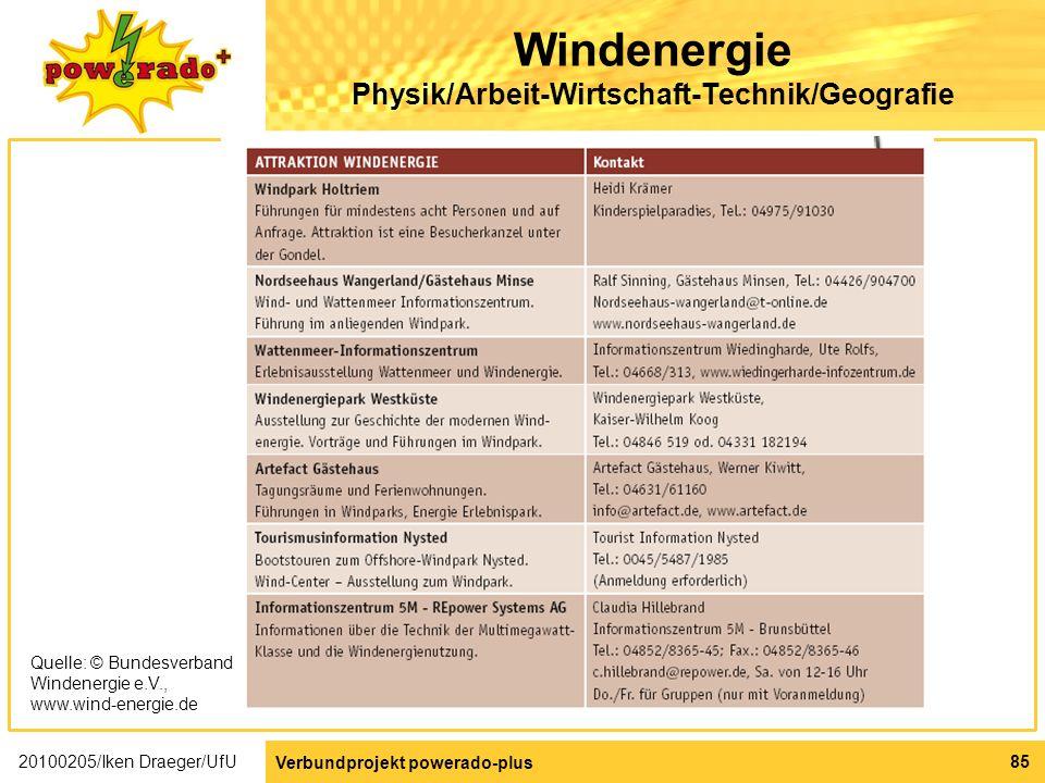 Windenergie Physik/Arbeit-Wirtschaft-Technik/Geografie