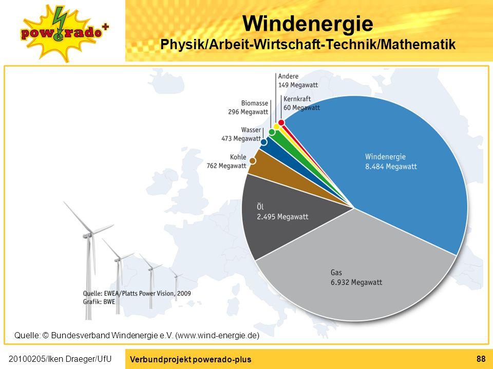 Windenergie Physik/Arbeit-Wirtschaft-Technik/Mathematik