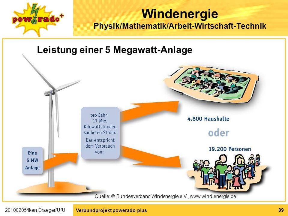 Windenergie Physik/Mathematik/Arbeit-Wirtschaft-Technik