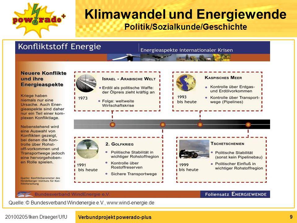 Klimawandel und Energiewende Politik/Sozialkunde/Geschichte