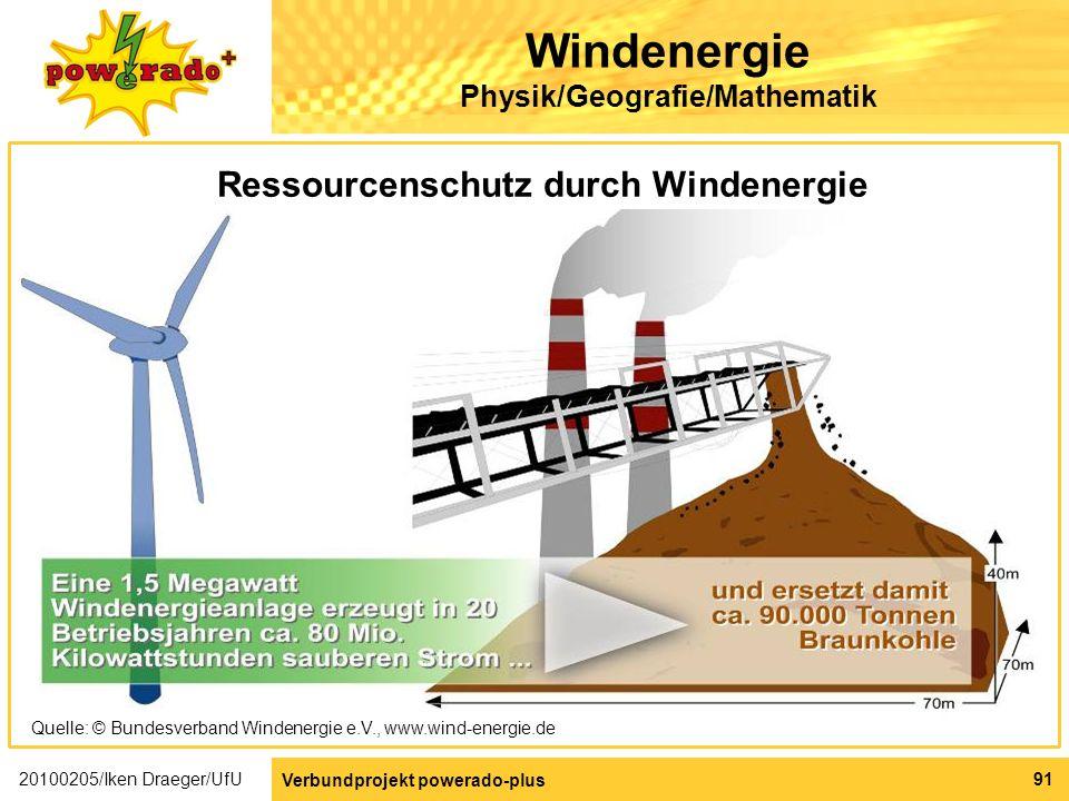 Windenergie Physik/Geografie/Mathematik