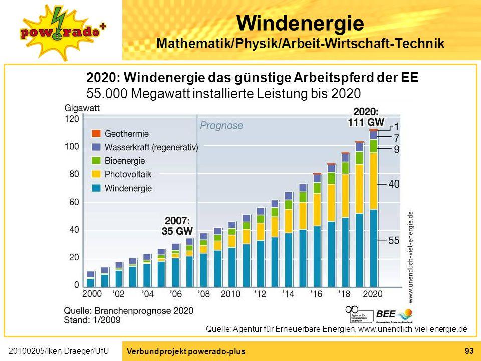 Windenergie Mathematik/Physik/Arbeit-Wirtschaft-Technik