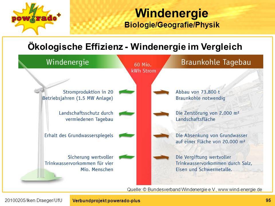 Windenergie Biologie/Geografie/Physik