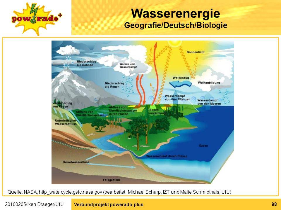 Wasserenergie Geografie/Deutsch/Biologie