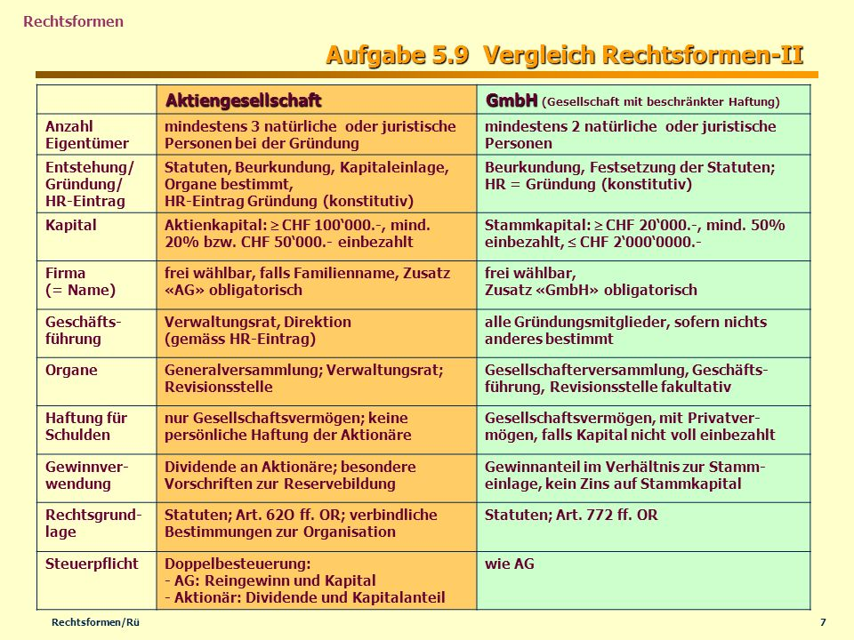 Aufgabe 5.9 Vergleich Rechtsformen-II