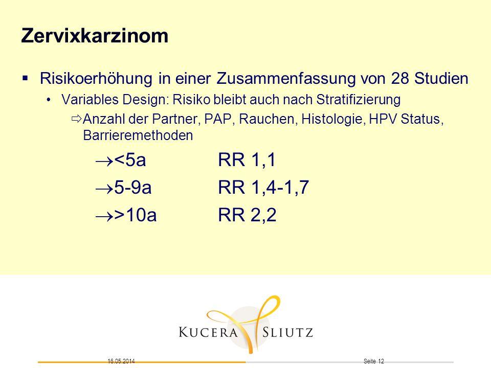 Zervixkarzinom <5a RR 1,1 5-9a RR 1,4-1,7 >10a RR 2,2