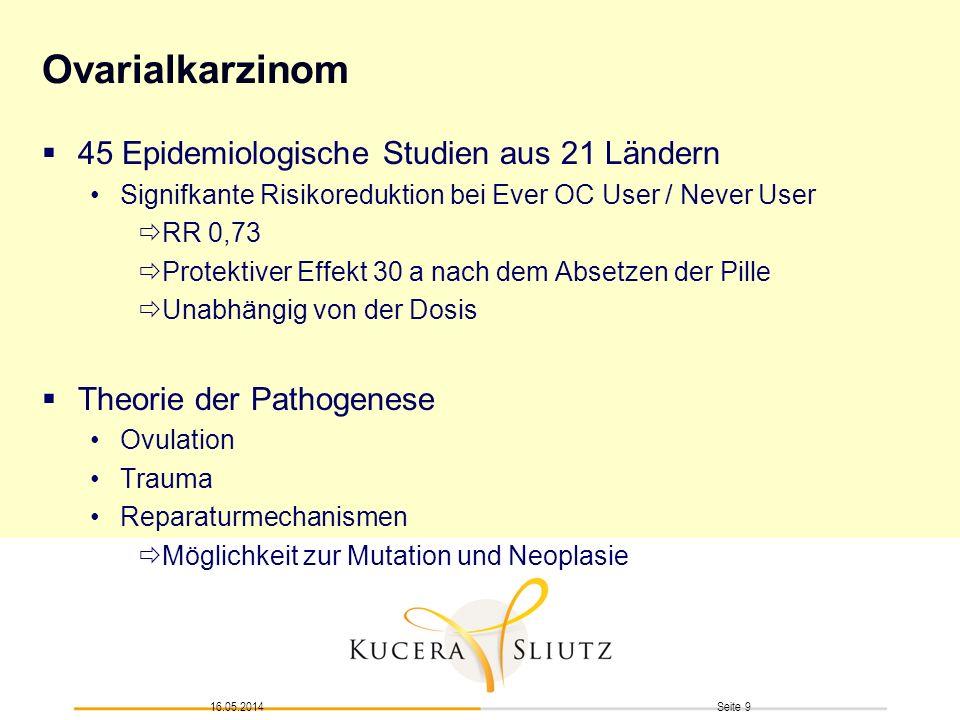 Ovarialkarzinom 45 Epidemiologische Studien aus 21 Ländern