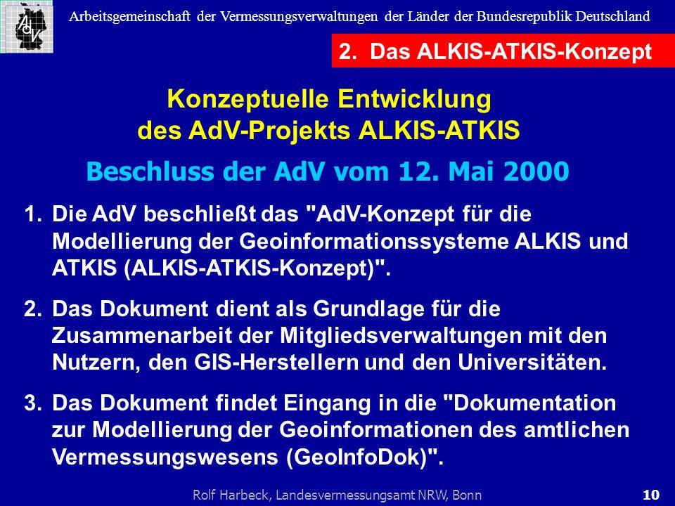 Konzeptuelle Entwicklung des AdV-Projekts ALKIS-ATKIS