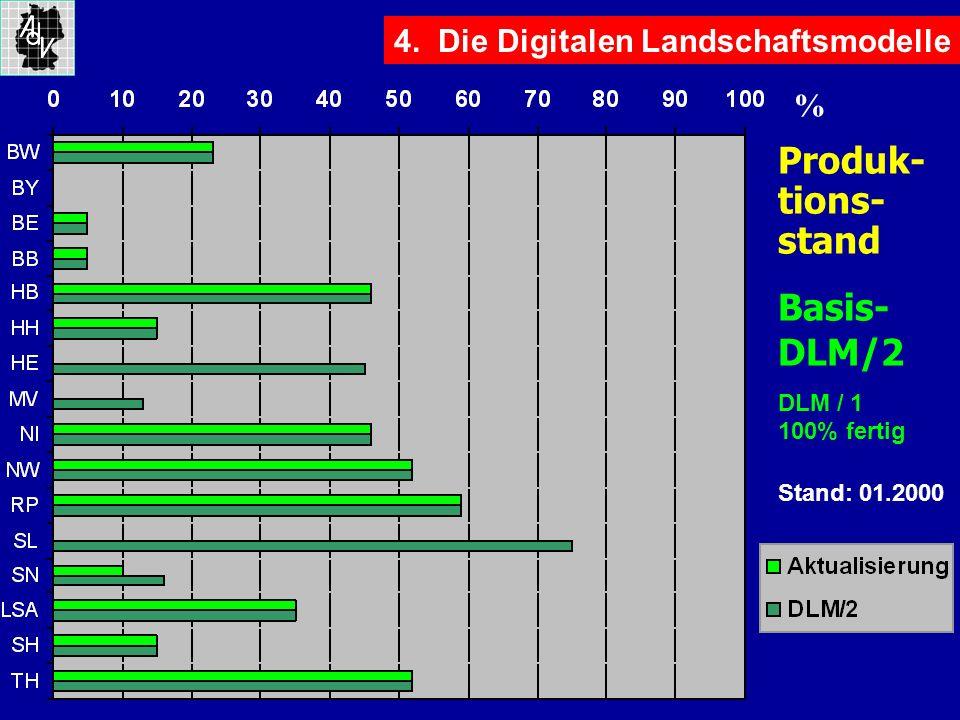 Produk- tions- stand Basis-DLM/2 4. Die Digitalen Landschaftsmodelle %