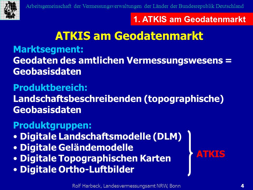 ATKIS am Geodatenmarkt