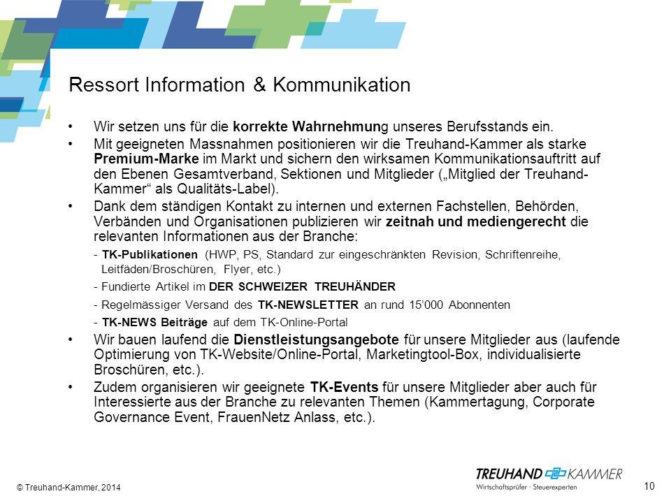 Ressort Information & Kommunikation