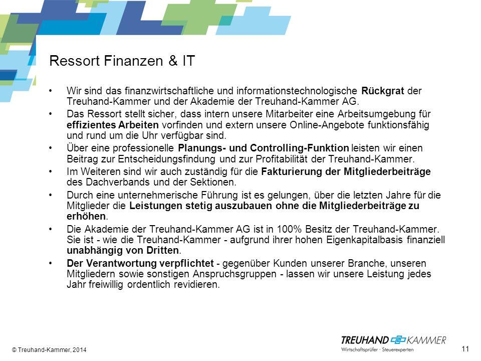 Ressort Finanzen & IT