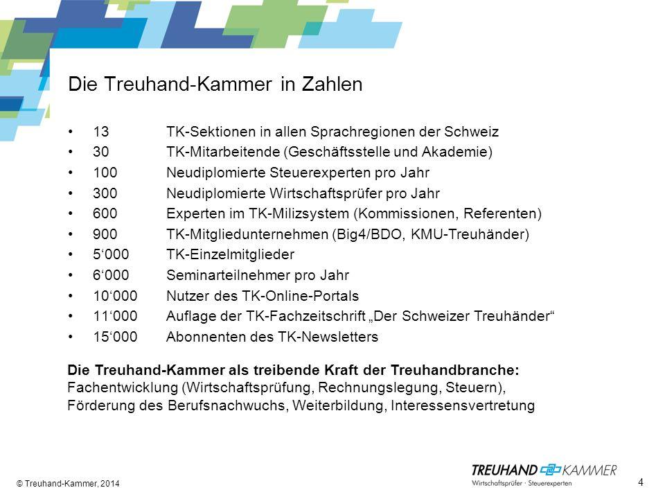 Die Treuhand-Kammer in Zahlen
