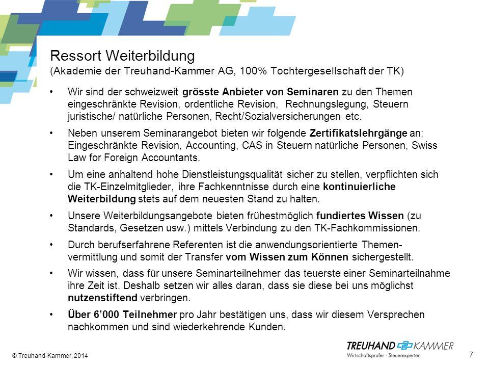 Kommunikations-Kampagne 2012, © Treuhand-Kammer, Zürich, 30.9.2011