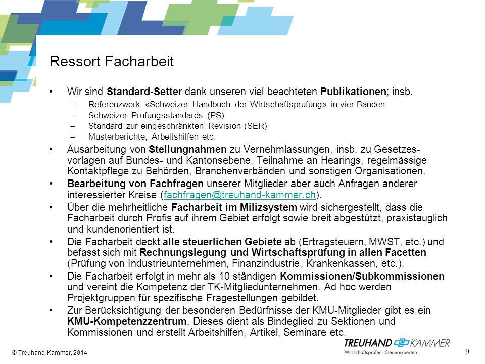 Ressort Facharbeit Wir sind Standard-Setter dank unseren viel beachteten Publikationen; insb.