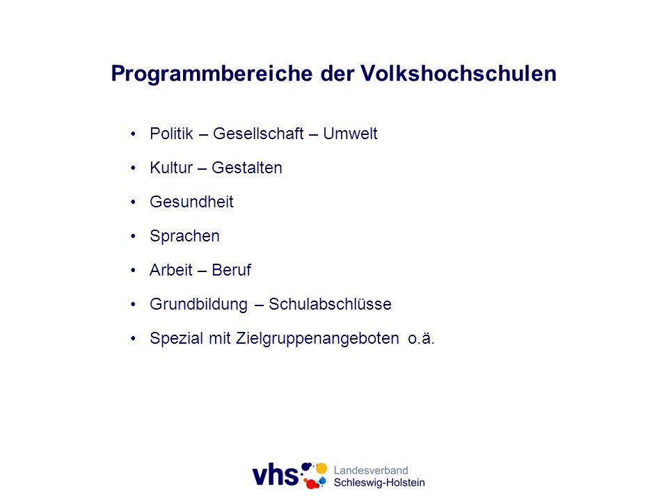Programmbereiche der Volkshochschulen