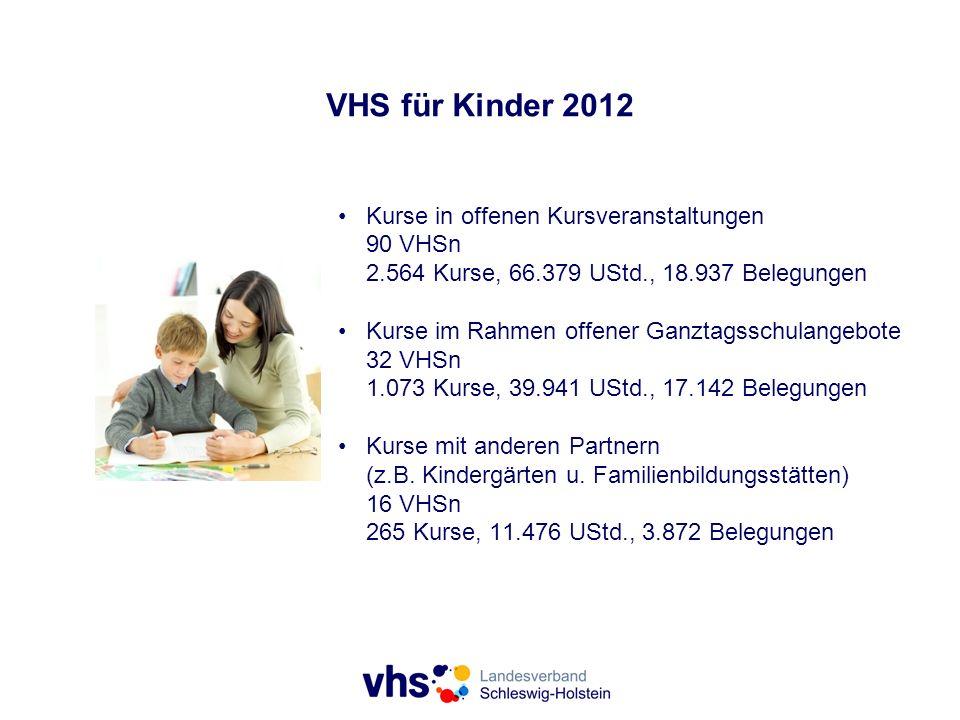 VHS für Kinder 2012 Kurse in offenen Kursveranstaltungen 90 VHSn