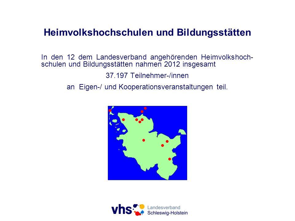 Heimvolkshochschulen und Bildungsstätten
