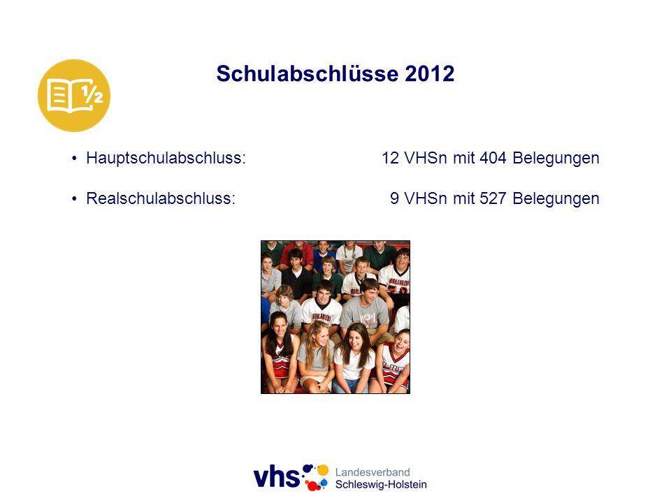 Schulabschlüsse 2012 Hauptschulabschluss: 12 VHSn mit 404 Belegungen