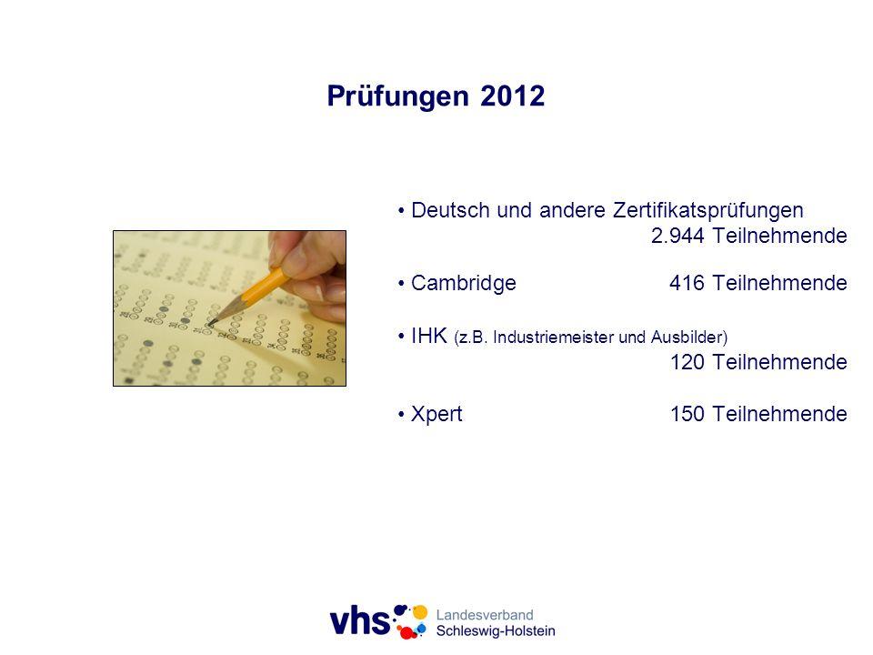 Prüfungen 2012 Deutsch und andere Zertifikatsprüfungen