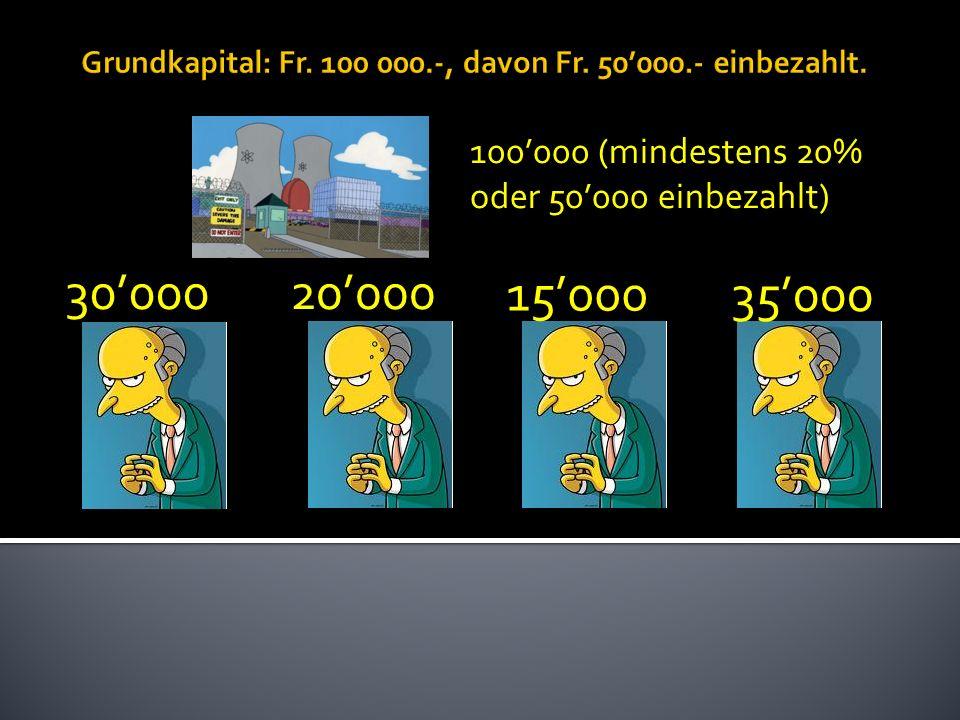Grundkapital: Fr. 100 000.-, davon Fr. 50'000.- einbezahlt.