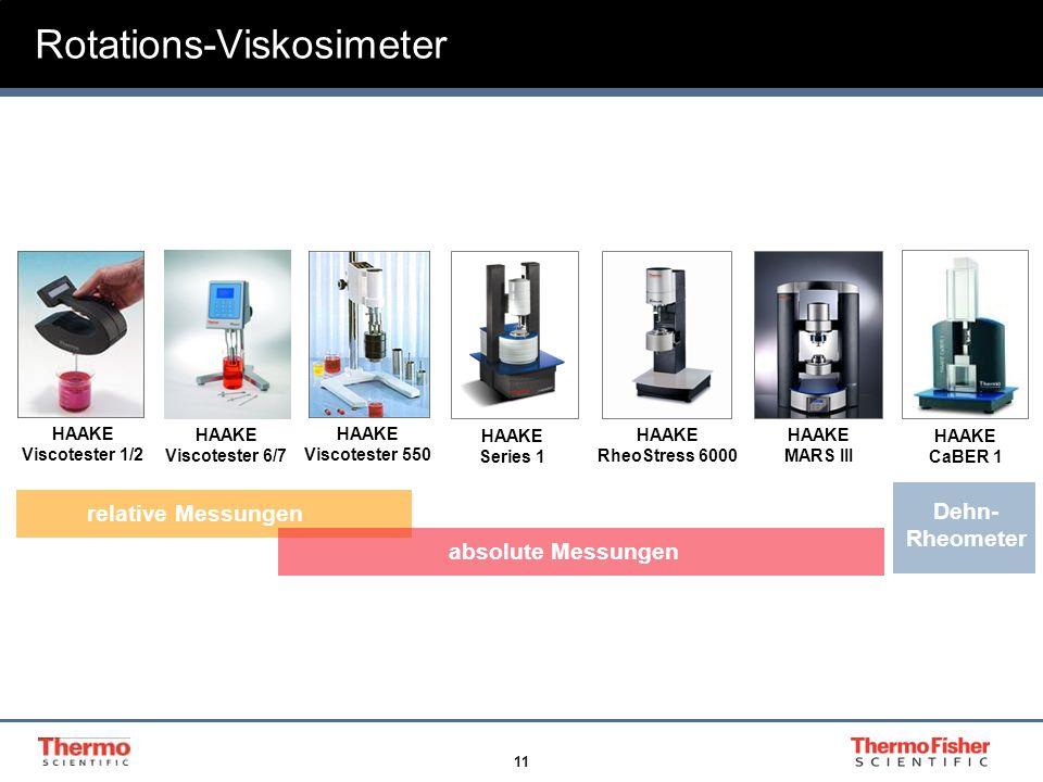 Rotations-Viskosimeter