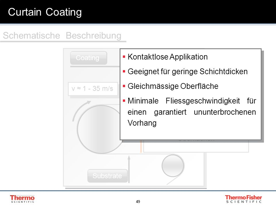 Paints and Coatings Viktor Kürsteiner Tracomme AG. - ppt video ...