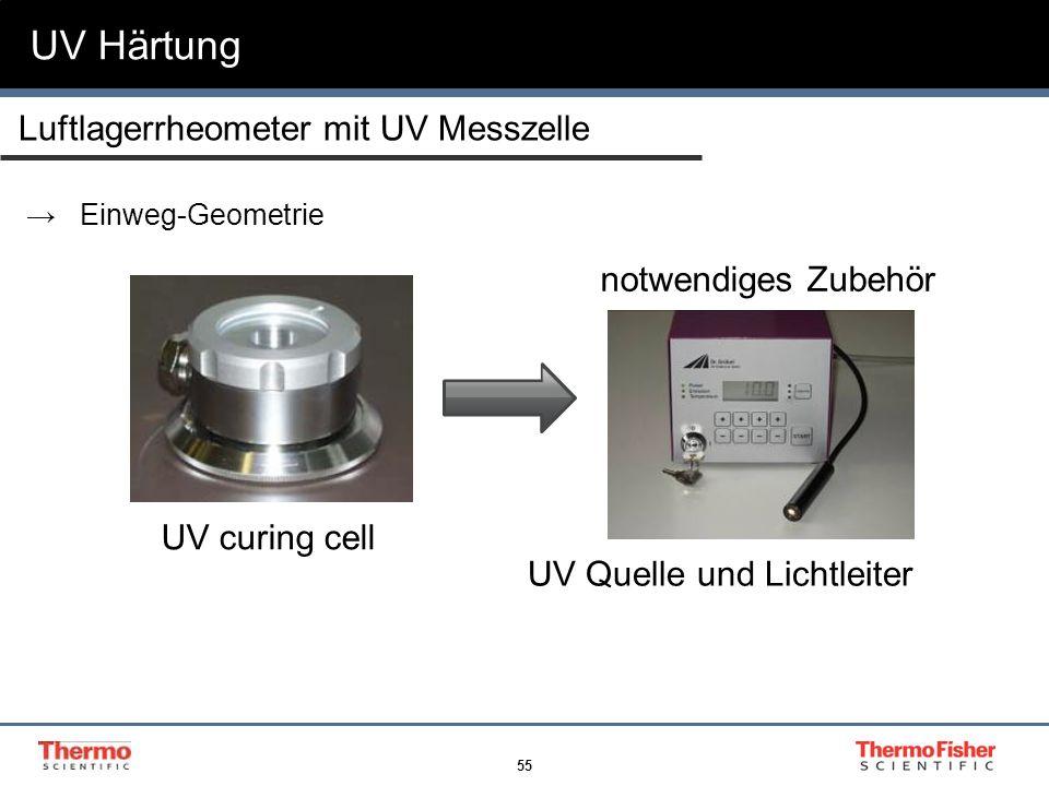 UV Härtung Luftlagerrheometer mit UV Messzelle notwendiges Zubehör