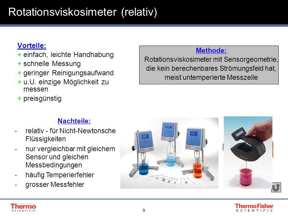 Rotationsviskosimeter (relativ)