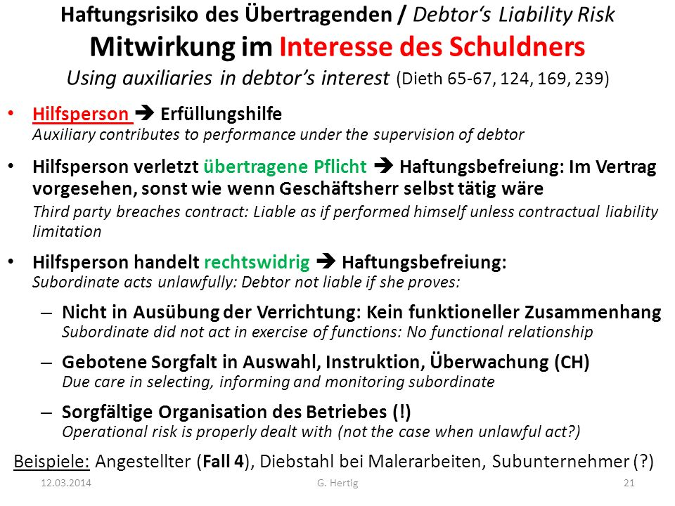 Haftungsrisiko des Übertragenden / Debtor's Liability Risk Mitwirkung im Interesse des Schuldners Using auxiliaries in debtor's interest (Dieth 65-67, 124, 169, 239)