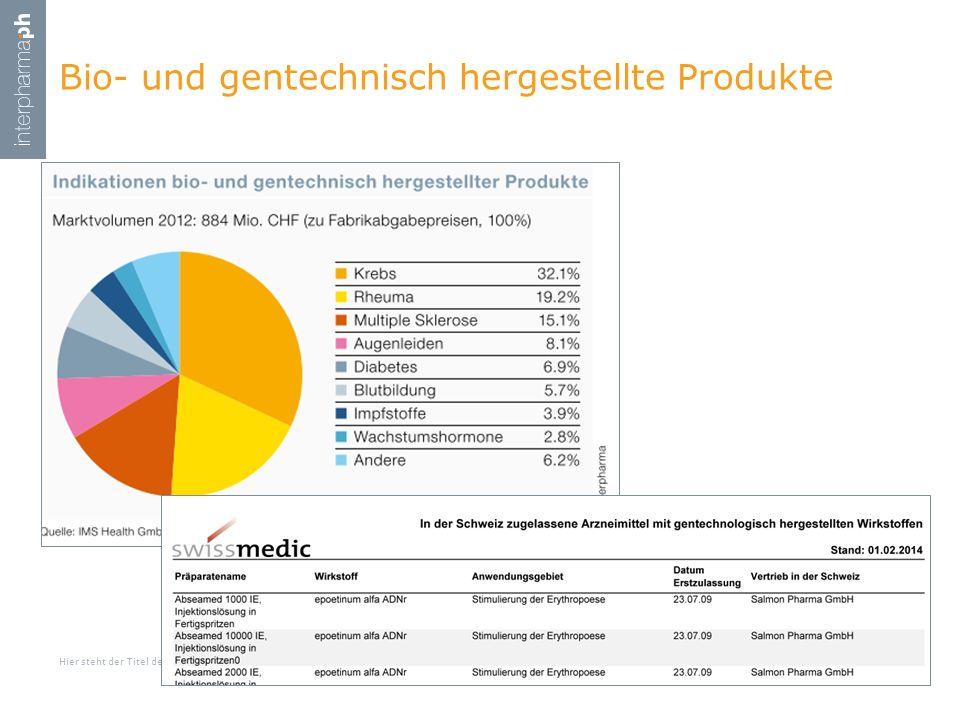 Bio- und gentechnisch hergestellte Produkte