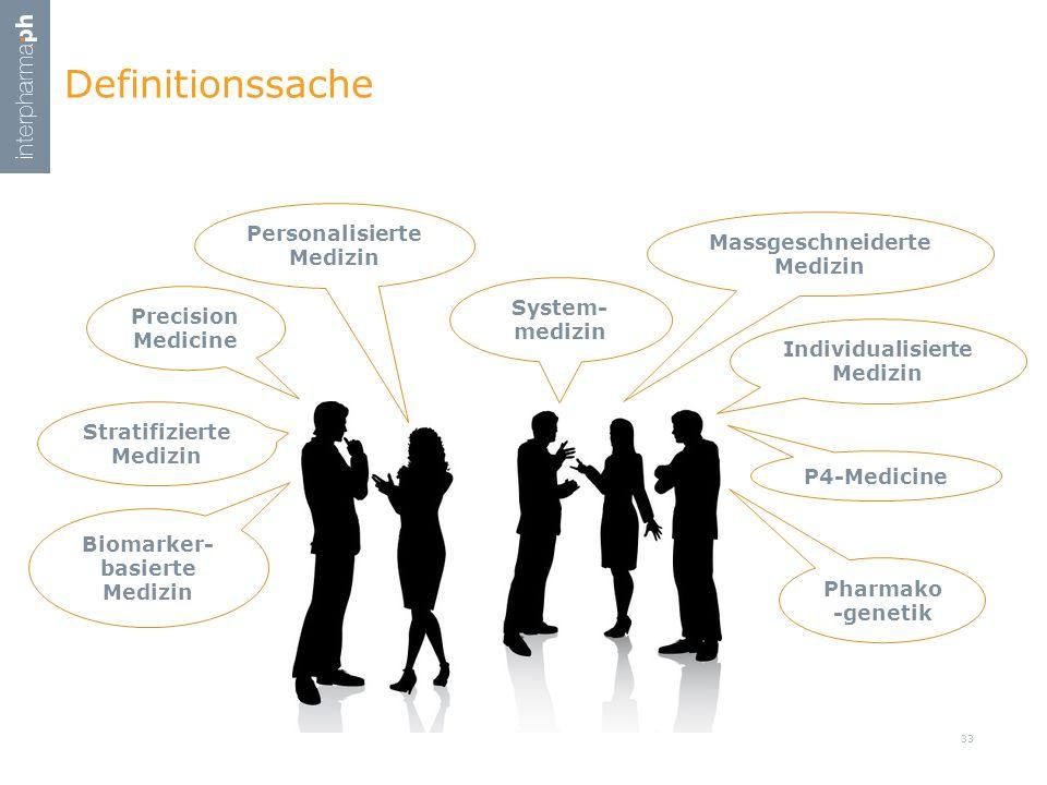 Definitionssache Personalisierte Medizin Massgeschneiderte Medizin