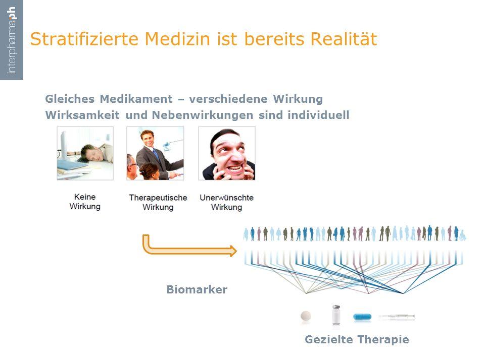 Stratifizierte Medizin ist bereits Realität