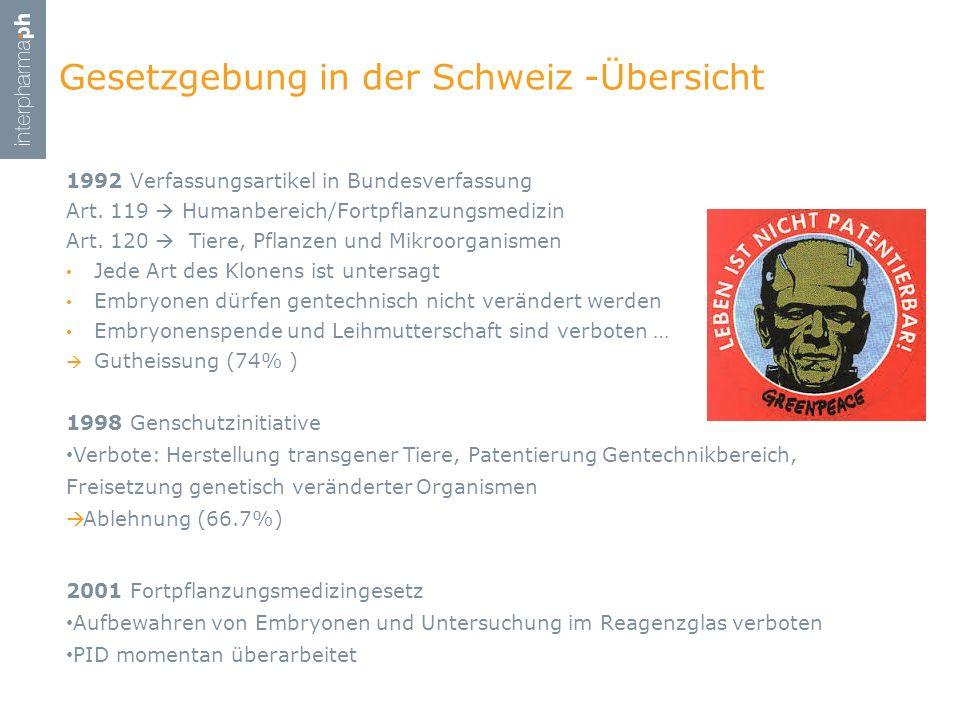 Gesetzgebung in der Schweiz -Übersicht