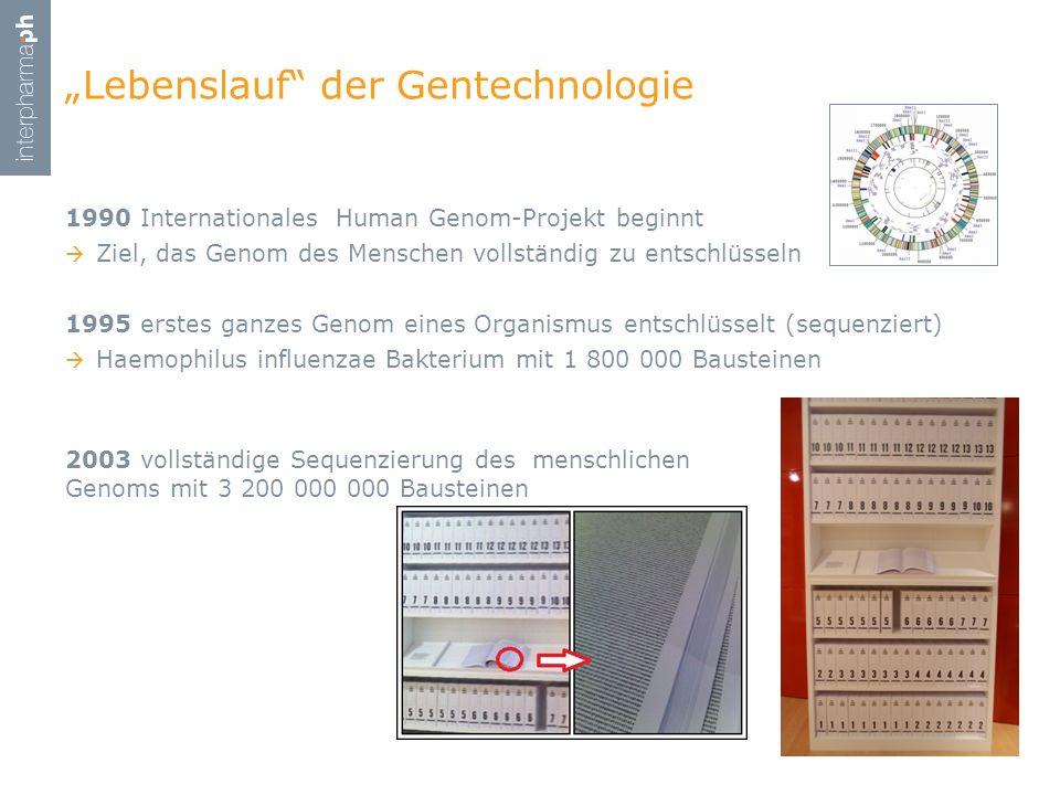 """""""Lebenslauf der Gentechnologie"""