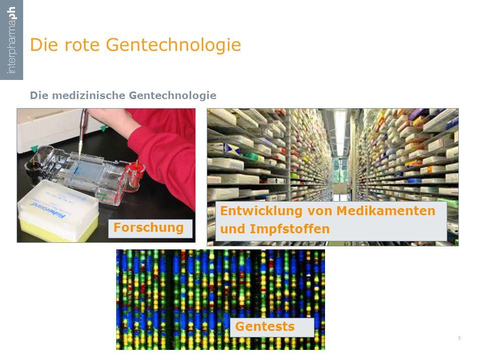 Die rote Gentechnologie
