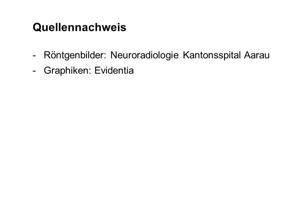 Quellennachweis Röntgenbilder: Neuroradiologie Kantonsspital Aarau