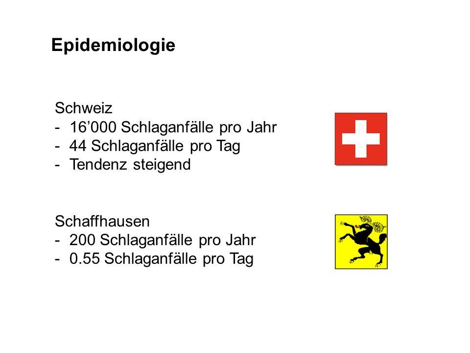 Epidemiologie Schweiz 16'000 Schlaganfälle pro Jahr