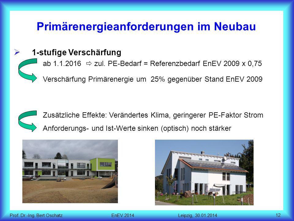 Primärenergieanforderungen im Neubau