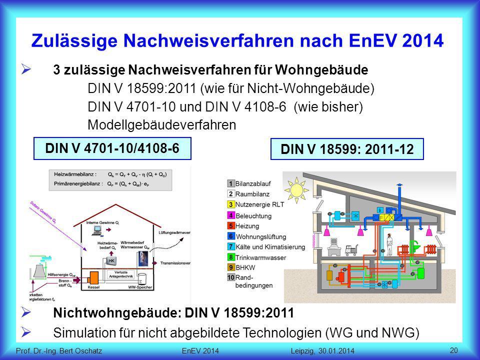 Zulässige Nachweisverfahren nach EnEV 2014