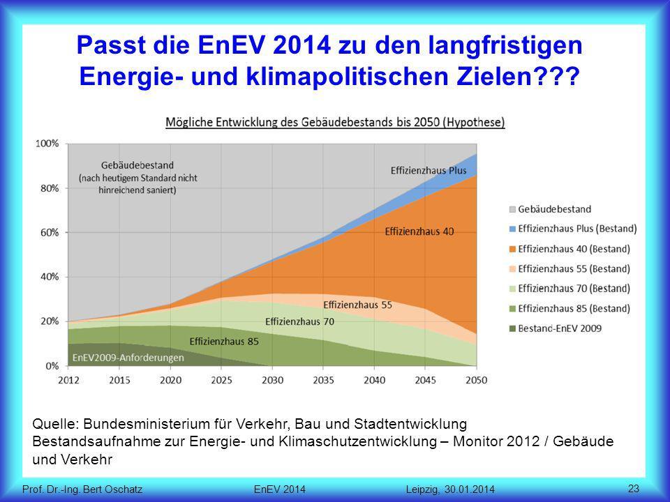 Passt die EnEV 2014 zu den langfristigen Energie- und klimapolitischen Zielen